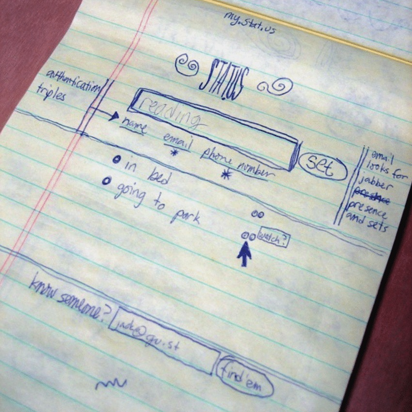 Aantekeningen Jack Dorsey van Twitter met pen en papier